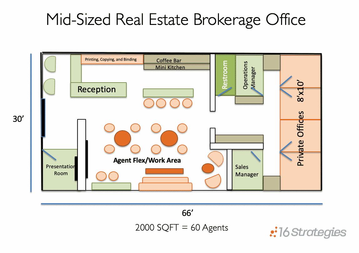 Real Estate Brokerage Office Floor Plan