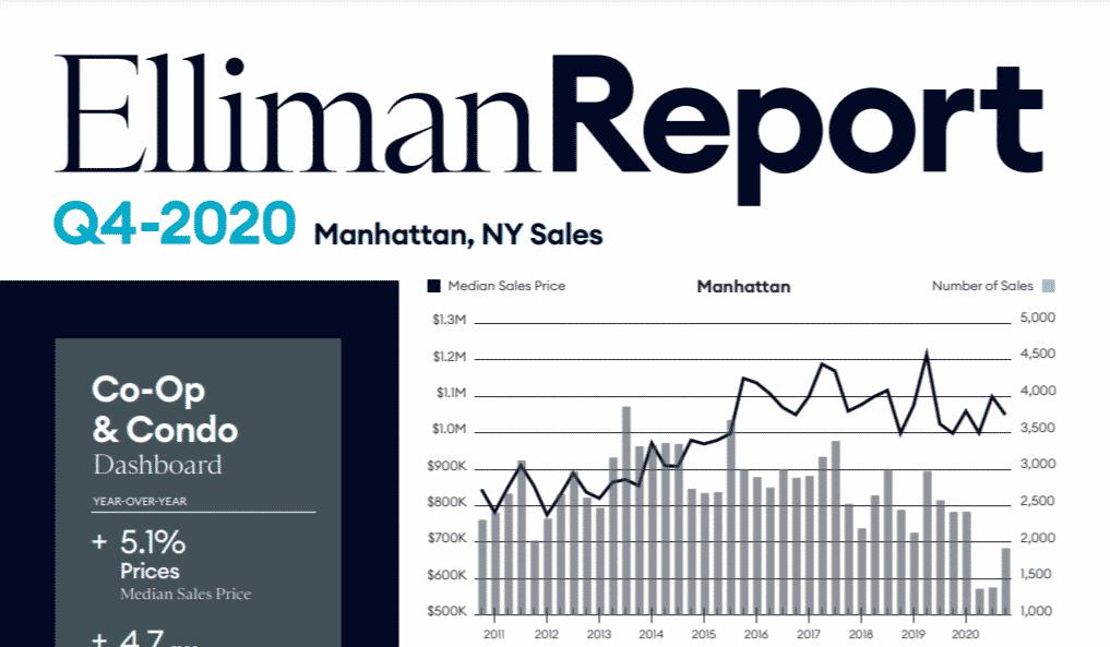 Elliman Report Q4-2020