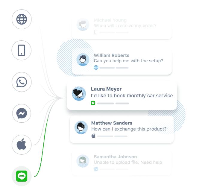 Freshchat chatbots