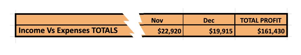 Adjusting Your Brokerage Budget