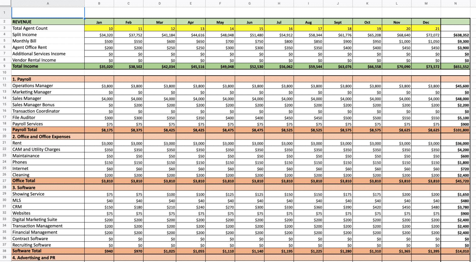 My Brokerage Budget Worksheet