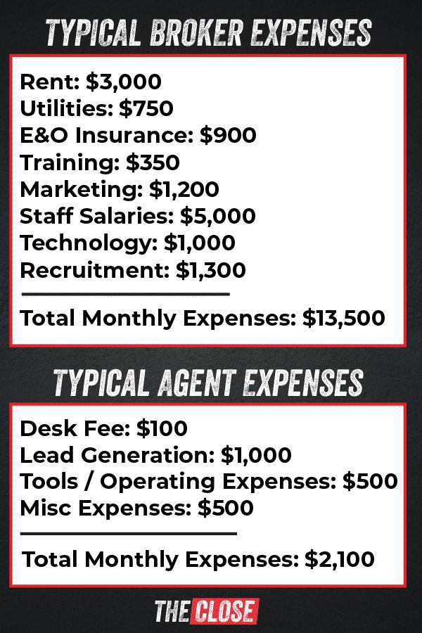 Real Estate Broker vs Agent Expenses
