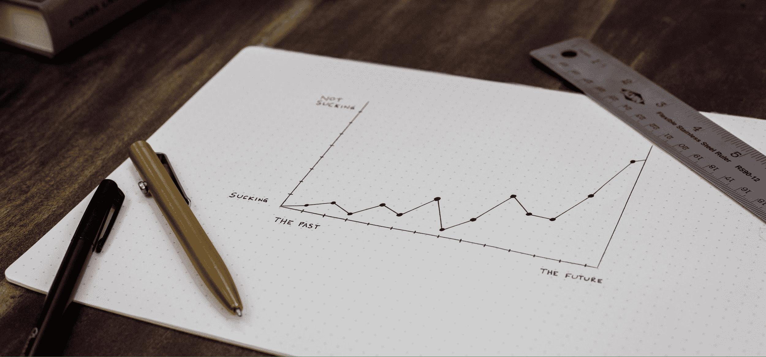 drafting growth graph