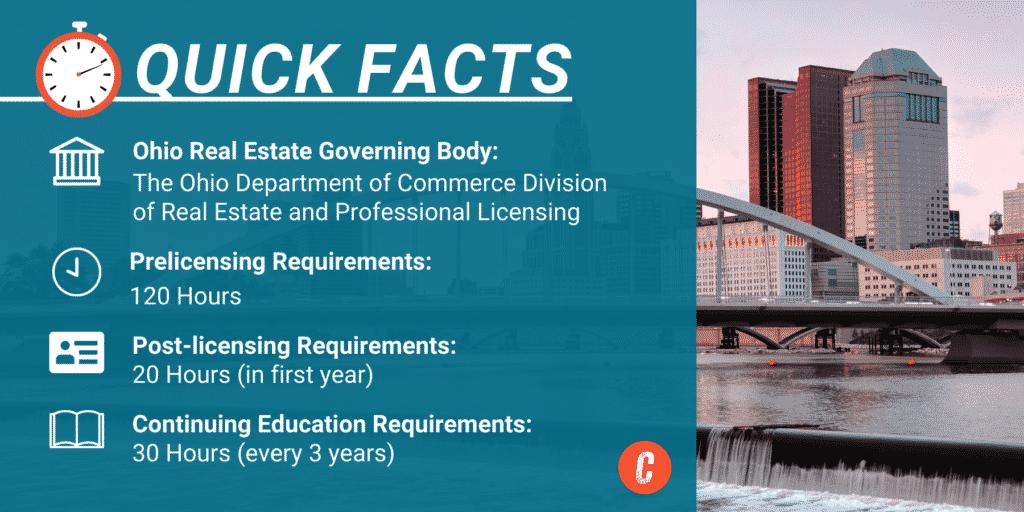 Quick Facts - Ohio Real Estate Schools