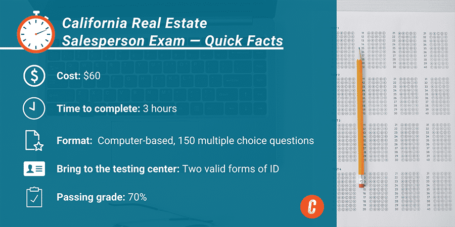 Infographic - California Real Estate Salesperson Exam