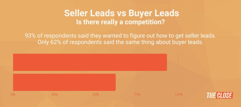 Seller Leads vs. Buyer Leads