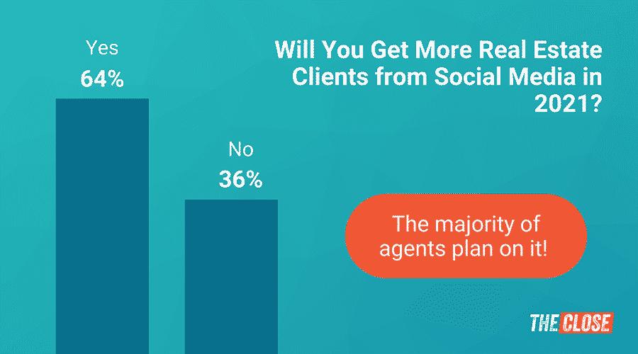Social Media Success in 2021