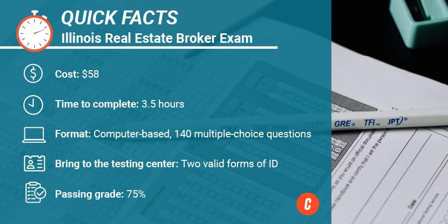 Infographic - Illinois Real Estate Broker Exam