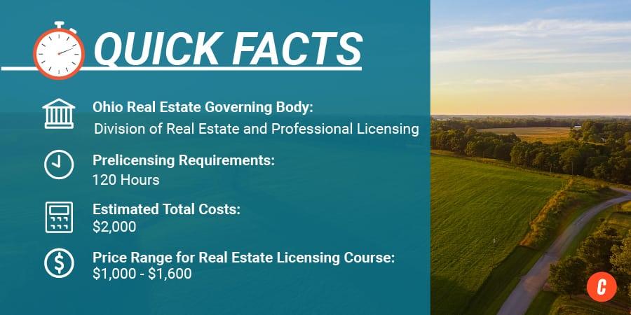 Quick Facts Infographic - Ohio Real Estate Licensure